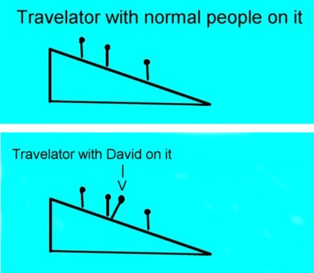 Travelator - David Style